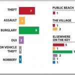 Sheriff's Report Mar 2014