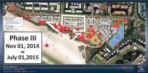 Beach Project, Phase III