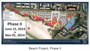 phase II beach project
