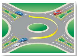 round abouts