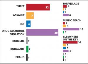 crime graph May 2015