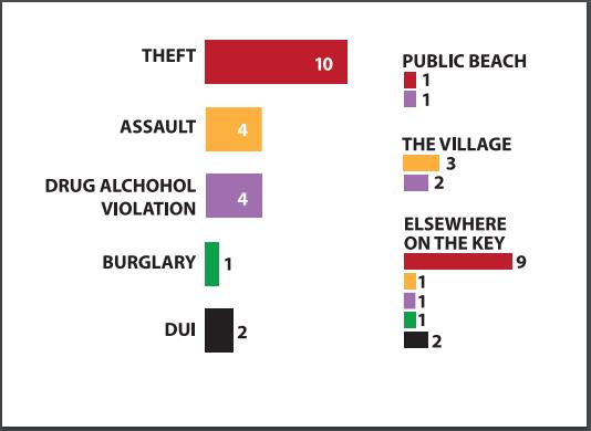 Sheriff Report jan2016