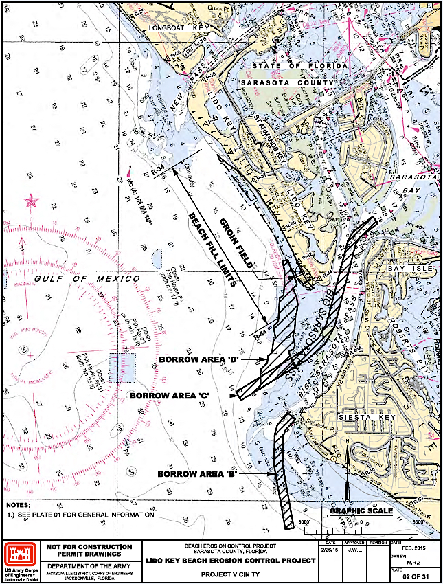 Lido Key Beach Erosion Project graphic